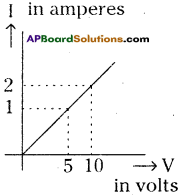 AP SSC 10th Class Physics Important Questions Chapter 11 Electric Current 25