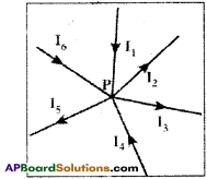 AP SSC 10th Class Physics Important Questions Chapter 11 Electric Current 30