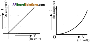 AP SSC 10th Class Physics Important Questions Chapter 11 Electric Current 35