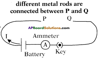 AP SSC 10th Class Physics Important Questions Chapter 11 Electric Current 55