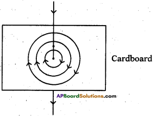 AP SSC 10th Class Physics Important Questions Chapter 12 Electromagnetism 22