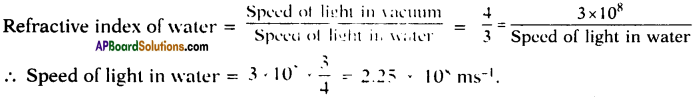 AP SSC 10th Class Physics Important Questions Chapter 5 Refraction of Light at Plane Surfaces 18