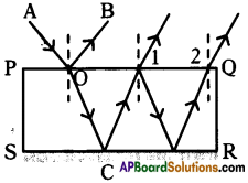 AP SSC 10th Class Physics Important Questions Chapter 5 Refraction of Light at Plane Surfaces 25