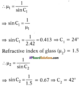 AP SSC 10th Class Physics Important Questions Chapter 5 Refraction of Light at Plane Surfaces 29