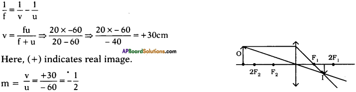 AP SSC 10th Class Physics Important Questions Chapter 6 Refraction of Light at Curved Surfaces 11