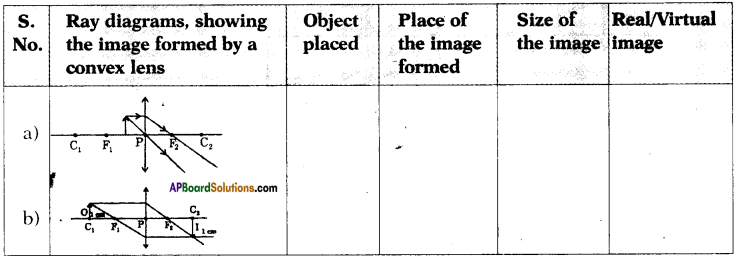 AP SSC 10th Class Physics Important Questions Chapter 6 Refraction of Light at Curved Surfaces 29
