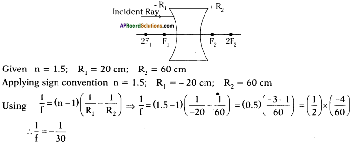 AP SSC 10th Class Physics Important Questions Chapter 6 Refraction of Light at Curved Surfaces 37