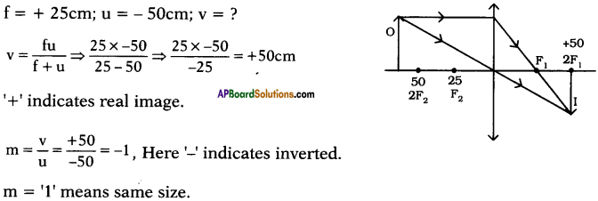 AP SSC 10th Class Physics Important Questions Chapter 6 Refraction of Light at Curved Surfaces 40