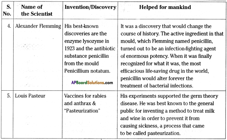 AP Board 8th Class Biology Solutions Chapter 3 Story of Microorganisms II 3