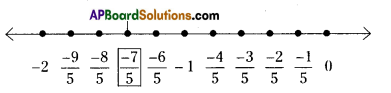 AP Board 8th Class Maths Solutions Chapter 1 Rational Numbers Ex 1.2 Q1- 1