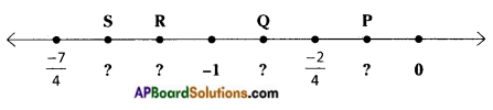 AP Board 8th Class Maths Solutions Chapter 1 Rational Numbers InText Questions 10