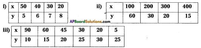 AP Board 8th Class Maths Solutions Chapter 10 Direct and Inverse Proportions Ex 10.2 1