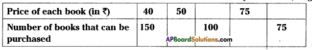 AP Board 8th Class Maths Solutions Chapter 10 Direct and Inverse Proportions Ex 10.2 2