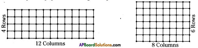 AP Board 8th Class Maths Solutions Chapter 10 Direct and Inverse Proportions Ex 10.2 4