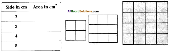 AP Board 8th Class Maths Solutions Chapter 10 Direct and Inverse Proportions InText Questions 1