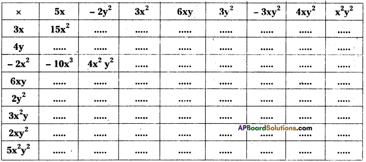 AP Board 8th Class Maths Solutions Chapter 11 Algebraic Expressions Ex 11.1 1