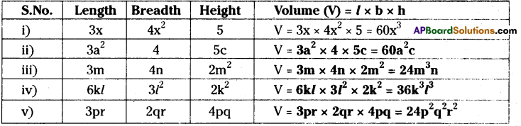 AP Board 8th Class Maths Solutions Chapter 11 Algebraic Expressions Ex 11.1 4