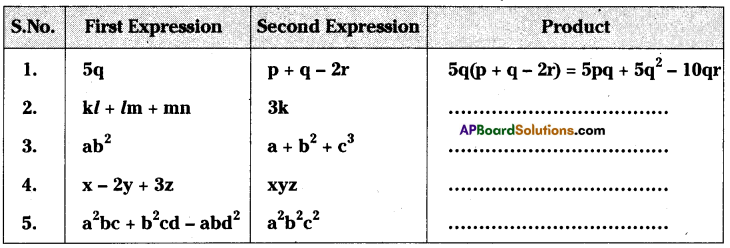 AP Board 8th Class Maths Solutions Chapter 11 Algebraic Expressions Ex 11.2 1
