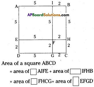 AP Board 8th Class Maths Solutions Chapter 11 Algebraic Expressions Ex 11.5 3