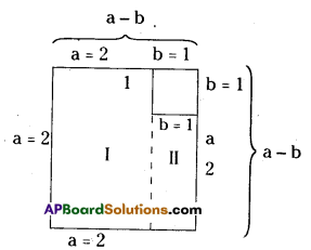 AP Board 8th Class Maths Solutions Chapter 11 Algebraic Expressions Ex 11.5 7