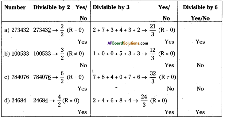 AP Board 8th Class Maths Solutions Chapter 15 Playing with Numbers Ex 15.3 1