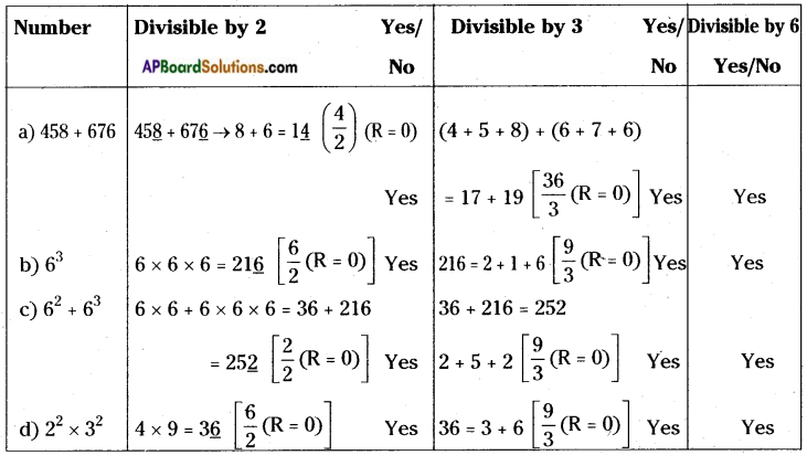 AP Board 8th Class Maths Solutions Chapter 15 Playing with Numbers InText Questions 3