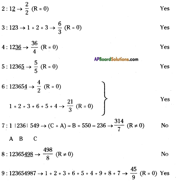 AP Board 8th Class Maths Solutions Chapter 15 Playing with Numbers InText Questions 5