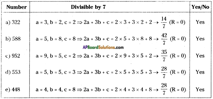 AP Board 8th Class Maths Solutions Chapter 15 Playing with Numbers InText Questions 7