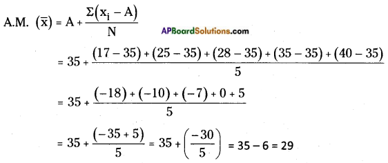 AP Board 8th Class Maths Solutions Chapter 7 Frequency Distribution Tables and Graphs InText Questions 14