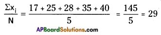 AP Board 8th Class Maths Solutions Chapter 7 Frequency Distribution Tables and Graphs InText Questions 15