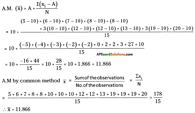AP Board 8th Class Maths Solutions Chapter 7 Frequency Distribution Tables and Graphs InText Questions 16