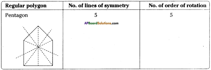 AP Board 8th Class Maths Solutions Chapter 8 Exploring Geometrical Figures InText Questions 13