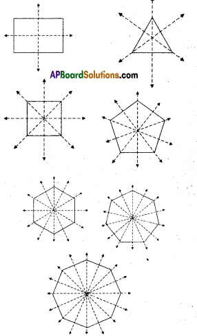 AP Board 8th Class Maths Solutions Chapter Chapter 8 Exploring Geometrical Figures Ex 8.2 4