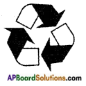 AP Board 8th Class Physical Science Important Questions Chapter 4 Synthetic Fibres and Plastics 1