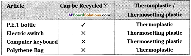 AP Board 8th Class Physical Science Important Questions Chapter 4 Synthetic Fibres and Plastics 3