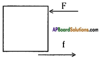 AP Board 8th Class Physical Science Solutions Chapter 1 Force 1