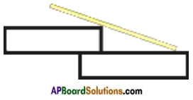 AP Board 8th Class Physical Science Solutions Chapter 1 Force 4