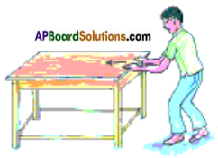 AP Board 8th Class Physical Science Solutions Chapter 1 Force 6