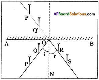 AP Board 8th Class Physical Science Solutions Chapter 10 Reflection of Light at Plane Surfaces 2
