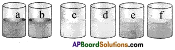 AP Board 8th Class Physical Science Solutions Chapter 5 Metals and Non-Metals 9