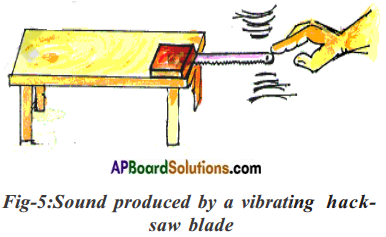 AP Board 8th Class Physical Science Solutions Chapter 6 Sound 1