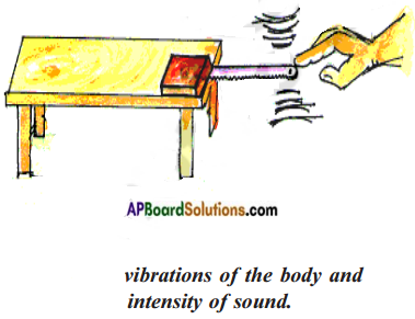 AP Board 8th Class Physical Science Solutions Chapter 6 Sound 15