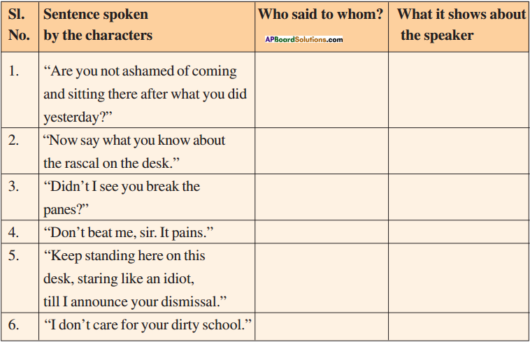 AP Board 9th Class English Solutions Chapter 3A Swami is Expelled from School 2