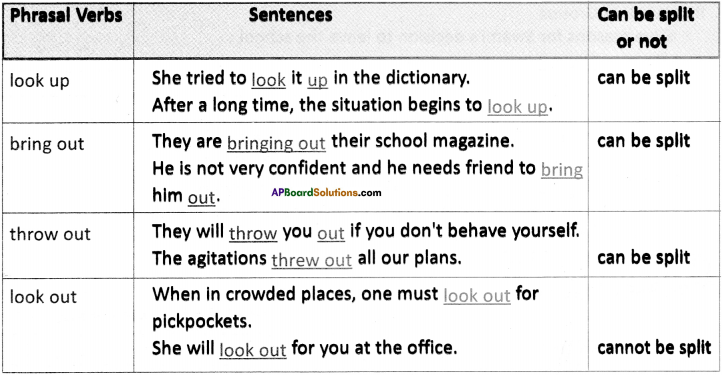 AP Board 9th Class English Solutions Chapter 3A Swami is Expelled from School 4