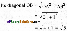 AP Board 9th Class Maths Solutions Chapter 1 Real Numbers InText Questions 12