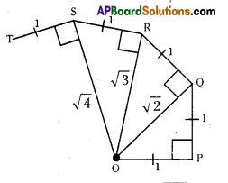 AP Board 9th Class Maths Solutions Chapter 1 Real Numbers InText Questions 14