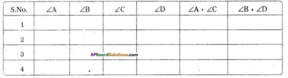 AP Board 9th Class Maths Solutions Chapter 12 Circles InText Questions 10