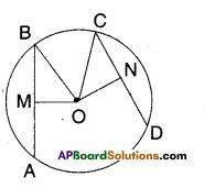 AP Board 9th Class Maths Solutions Chapter 12 Circles InText Questions 8
