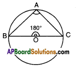 AP Board 9th Class Maths Solutions Chapter 13 Geometrical Constructions Ex 13.2 6