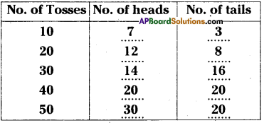 AP Board 9th Class Maths Solutions Chapter 14 Probability InText Questions 5